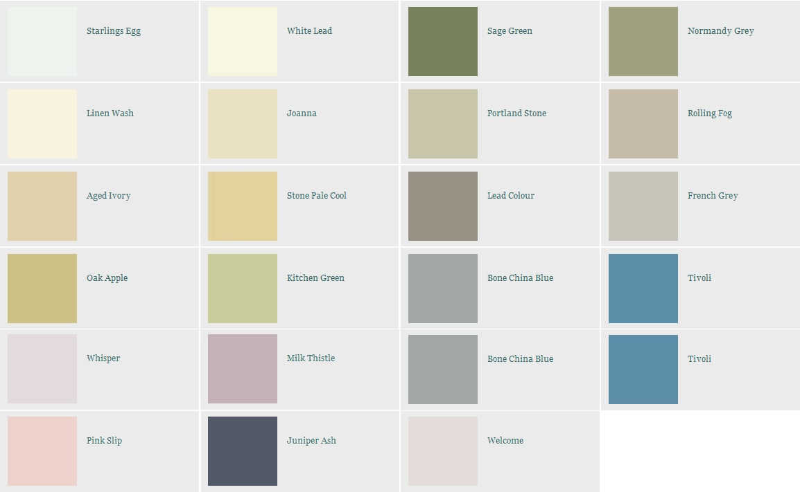 Kitchen Cupboard Paint Colour Chart