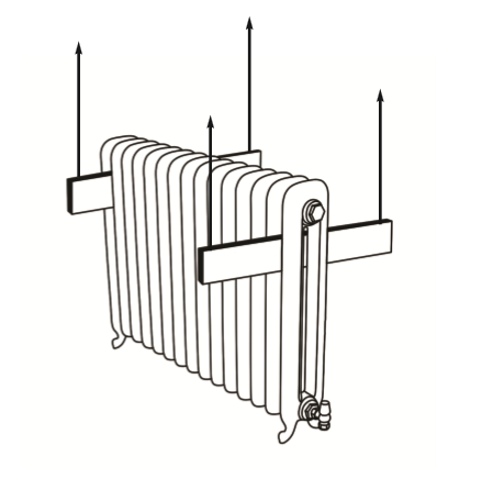 Cast Iron Radiator Handling