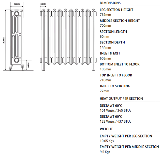 Edwardian 4 Arroll Cast Iron Radiators 760mm Spec